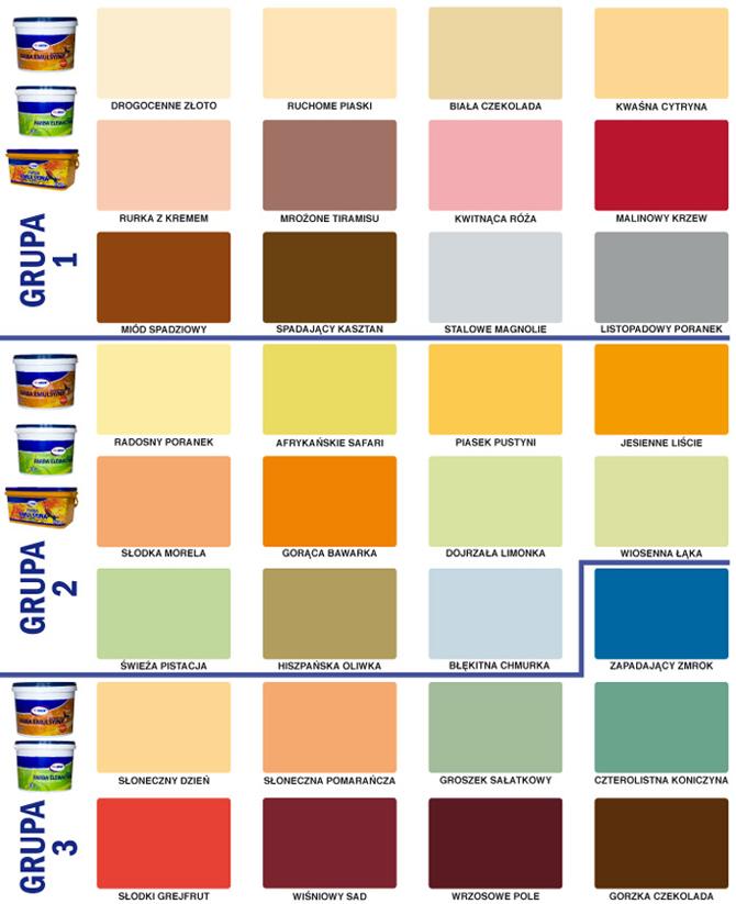 Farby elewacyjne silikonowe